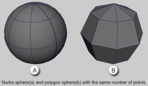 3D Modeling - Polygon modeling