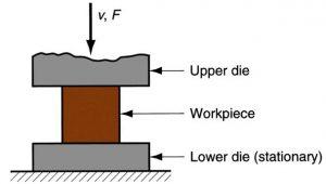 Open-Die-Forging